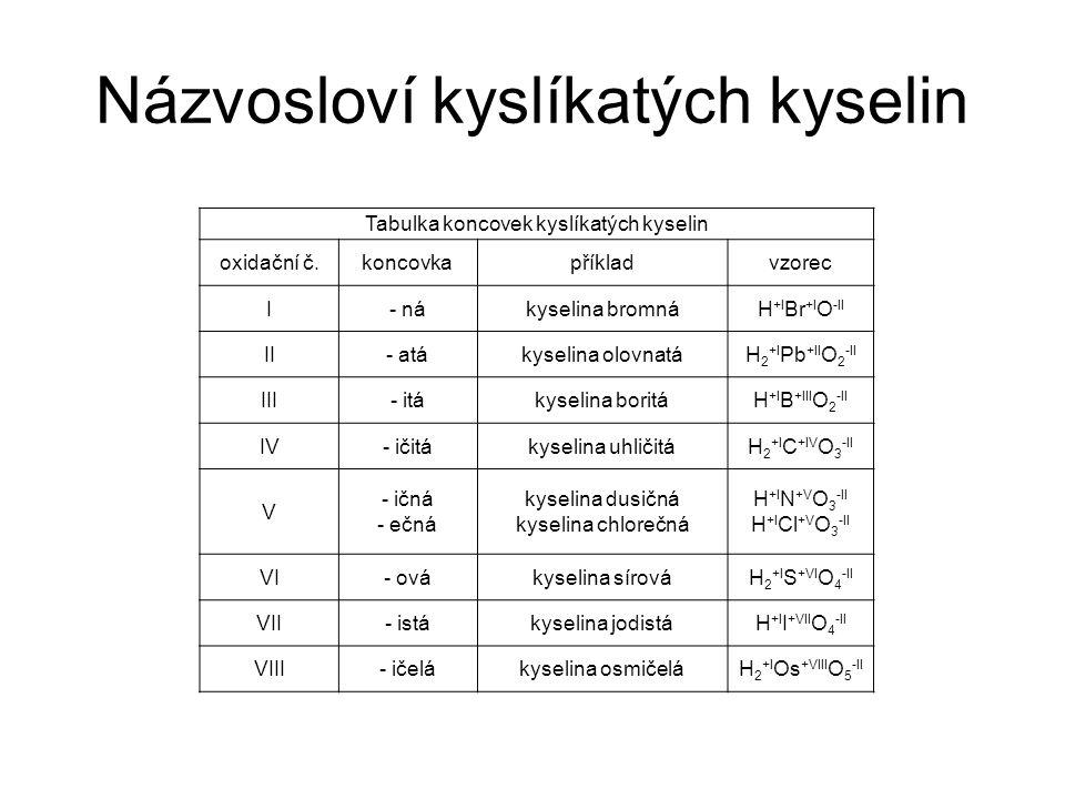 Názvosloví kyslíkatých kyselin Tabulka koncovek kyslíkatých kyselin oxidační č.koncovkapříkladvzorec I- nákyselina bromnáH +I Br +I O -II II- atákyselina olovnatáH 2 +I Pb +II O 2 -II III- itákyselina boritáH +I B +III O 2 -II IV- ičitákyselina uhličitáH 2 +I C +IV O 3 -II V - ičná - ečná kyselina dusičná kyselina chlorečná H +I N +V O 3 -II H +I Cl +V O 3 -II VI- ovákyselina sírováH 2 +I S +VI O 4 -II VII- istákyselina jodistáH +I I +VII O 4 -II VIII- ičelákyselina osmičeláH 2 +I Os +VIII O 5 -II