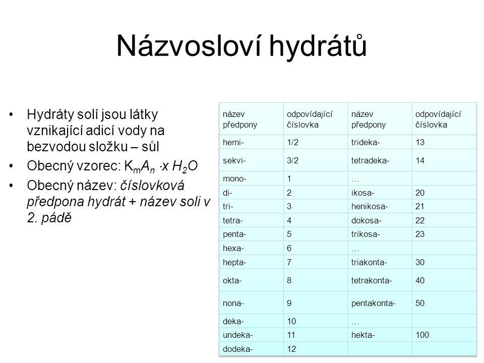 Názvosloví hydrátů Hydráty solí jsou látky vznikající adicí vody na bezvodou složku – sůl Obecný vzorec: K m A n ⋅ x H 2 O Obecný název: číslovková předpona hydrát + název soli v 2.