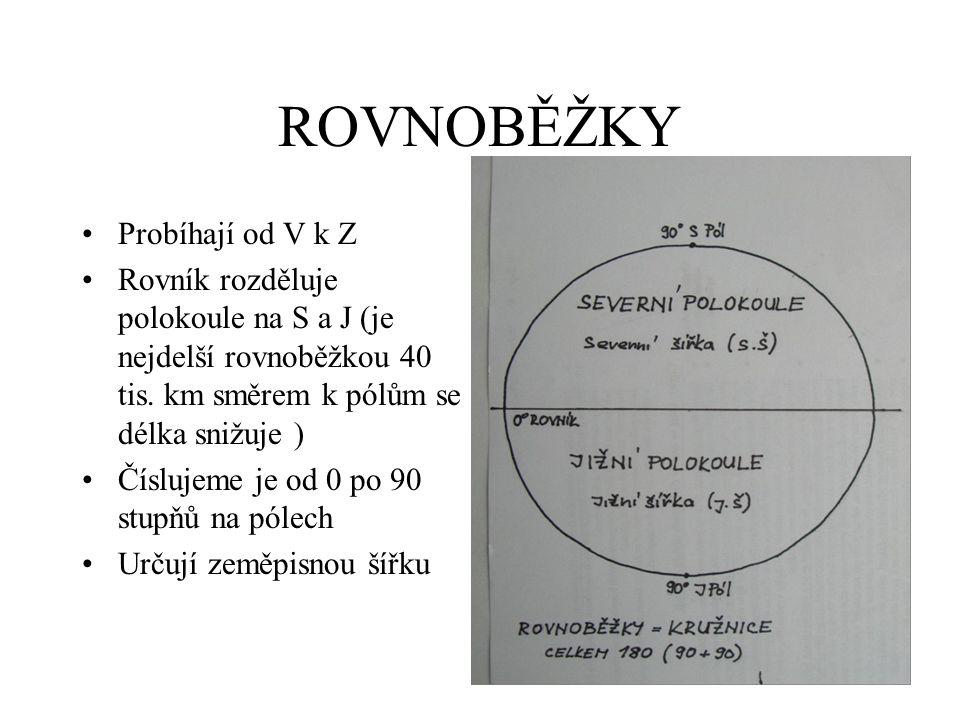 ROVNOBĚŽKY Probíhají od V k Z Rovník rozděluje polokoule na S a J (je nejdelší rovnoběžkou 40 tis.