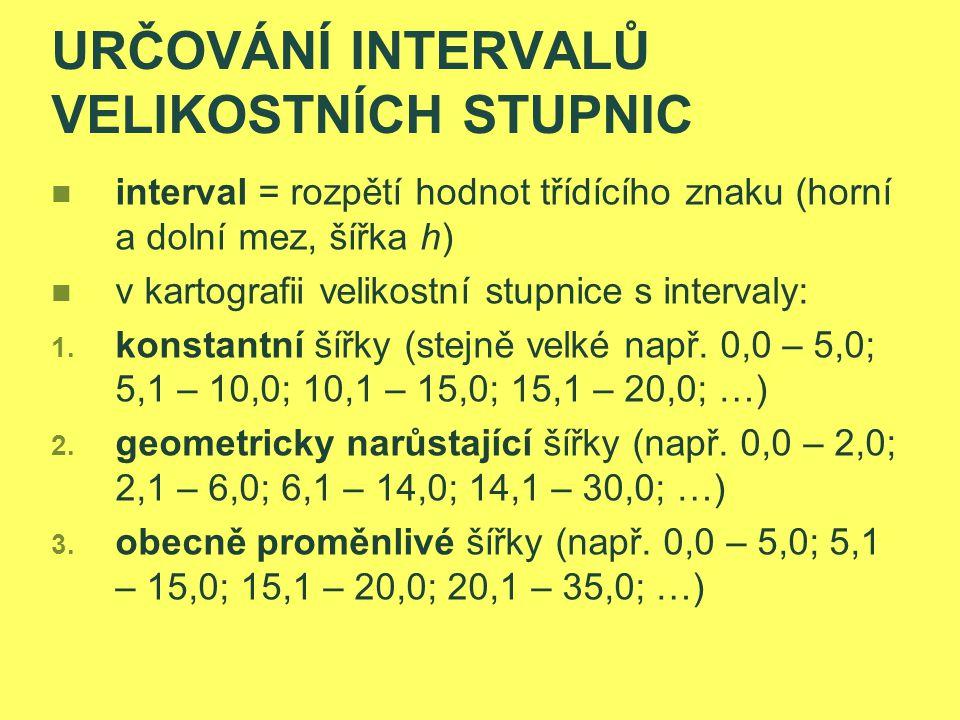 URČOVÁNÍ INTERVALŮ VELIKOSTNÍCH STUPNIC 1.