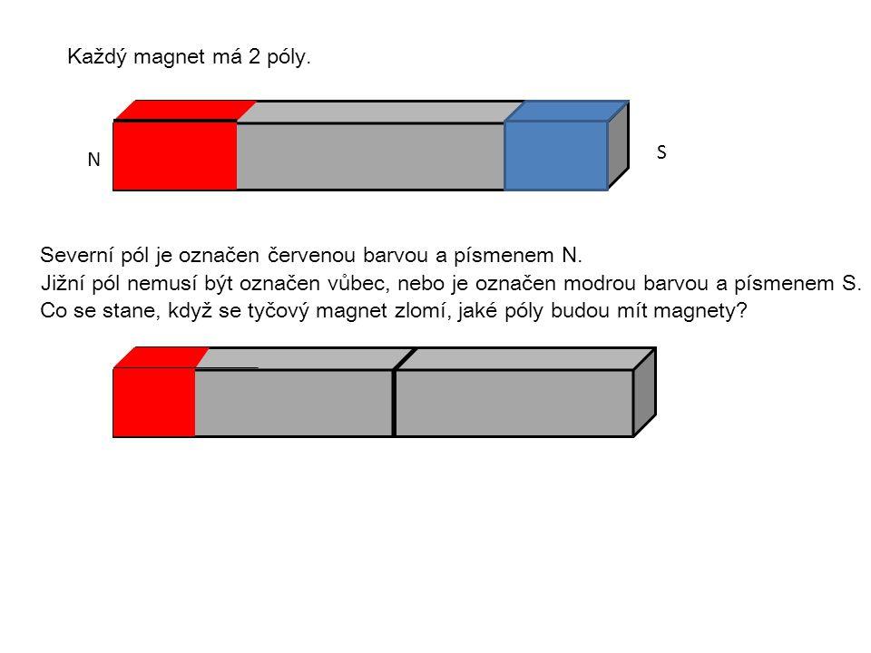 Každý magnet má 2 póly. Severní pól je označen červenou barvou a písmenem N. N Jižní pól nemusí být označen vůbec, nebo je označen modrou barvou a pís