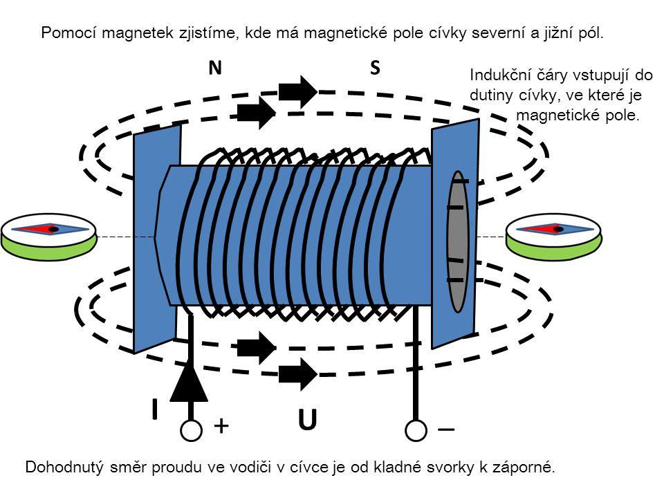 + Pomocí magnetek zjistíme, kde má magnetické pole cívky severní a jižní pól. NS _ I U Dohodnutý směr proudu ve vodiči v cívce je od kladné svorky k z