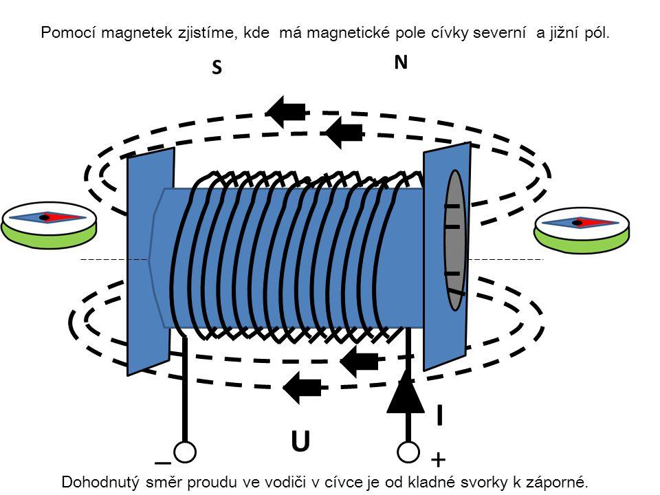 + Pomocí magnetek zjistíme, kde má magnetické pole cívky severní a jižní pól. N S _ I U Dohodnutý směr proudu ve vodiči v cívce je od kladné svorky k