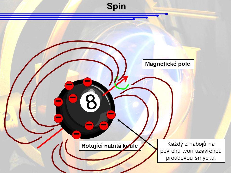 Spin Rotující nabitá koule Magnetické pole Každý z nábojů na povrchu tvoří uzavřenou proudovou smyčku.
