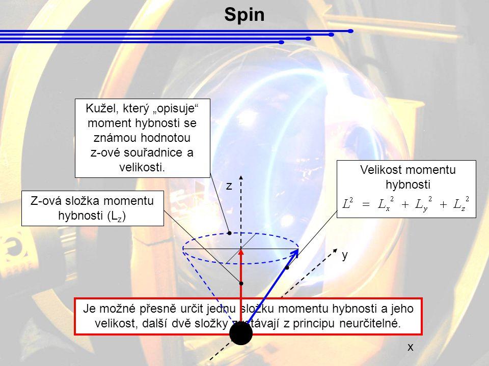 Spin Je možné přesně určit jednu složku momentu hybnosti a jeho velikost, další dvě složky zůstávají z principu neurčitelné. z x y Z-ová složka moment