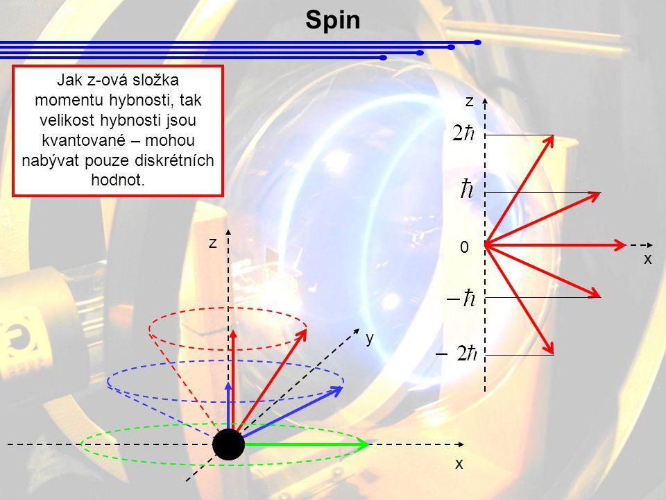 Spin Jak z-ová složka momentu hybnosti, tak velikost hybnosti jsou kvantované – mohou nabývat pouze diskrétních hodnot. z x y z x 0