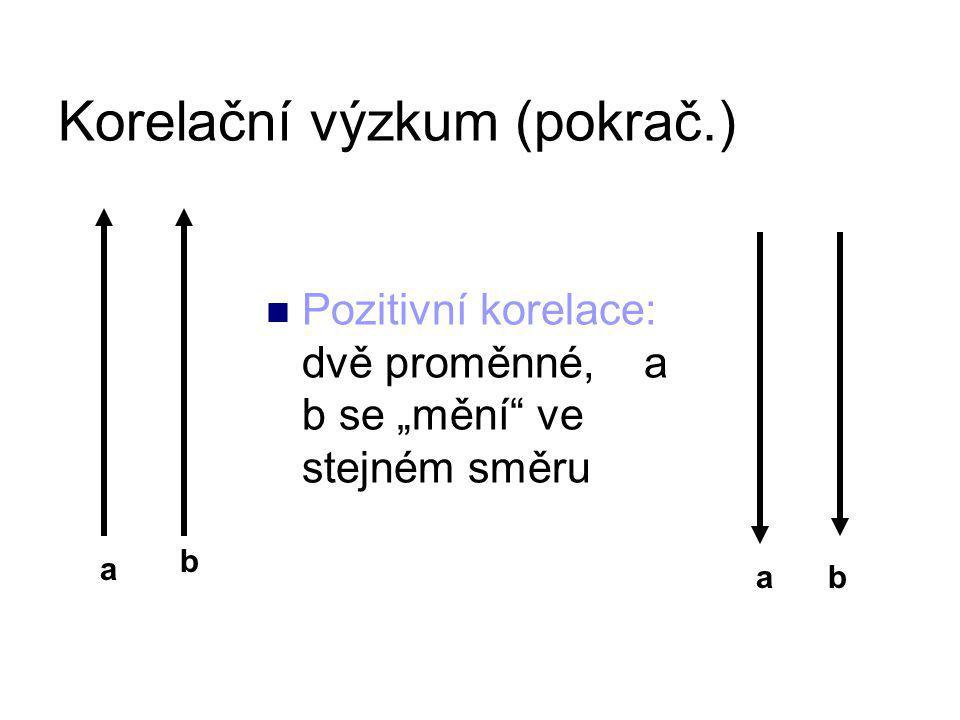 """Korelační výzkum (pokrač.) Pozitivní korelace: dvě proměnné, a a b se """"mění ve stejném směru a a b b"""