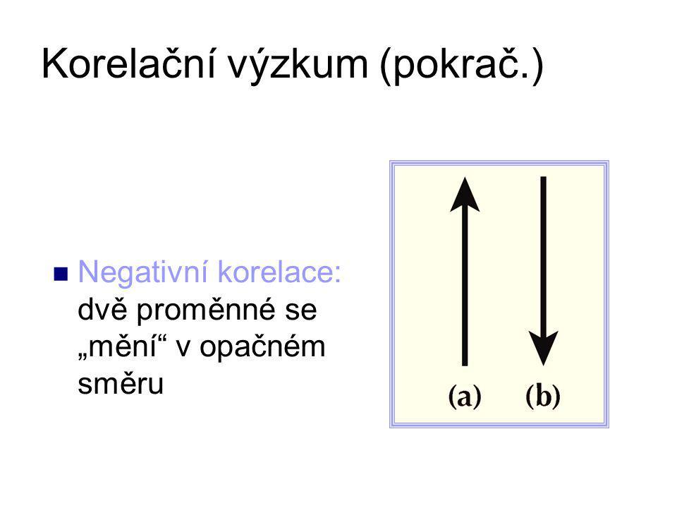 """Negativní korelace: dvě proměnné se """"mění v opačném směru Korelační výzkum (pokrač.)"""