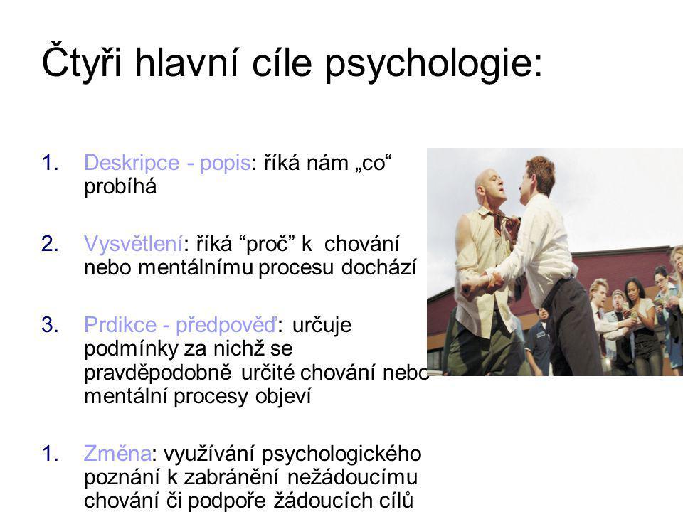"""Čtyři hlavní cíle psychologie: 1.Deskripce - popis: říká nám """"co probíhá 2.Vysvětlení: říká proč k chování nebo mentálnímu procesu dochází 3.Prdikce - předpověď: určuje podmínky za nichž se pravděpodobně určité chování nebo mentální procesy objeví 1.Změna: využívání psychologického poznání k zabránění nežádoucímu chování či podpoře žádoucích cílů"""