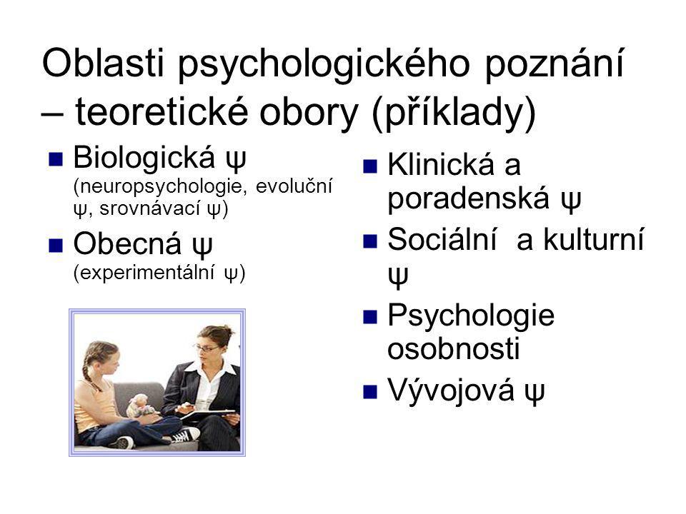 Oblasti psychologického poznání – teoretické obory (příklady) Biologická ψ (neuropsychologie, evoluční ψ, srovnávací ψ) Obecná ψ (experimentální ψ) Klinická a poradenská ψ Sociální a kulturní ψ Psychologie osobnosti Vývojová ψ