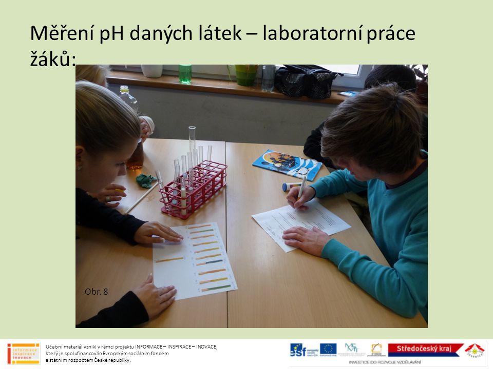 Měření pH daných látek – laboratorní práce žáků: Obr. 8 Učební materiál vznikl v rámci projektu INFORMACE – INSPIRACE – INOVACE, který je spolufinanco