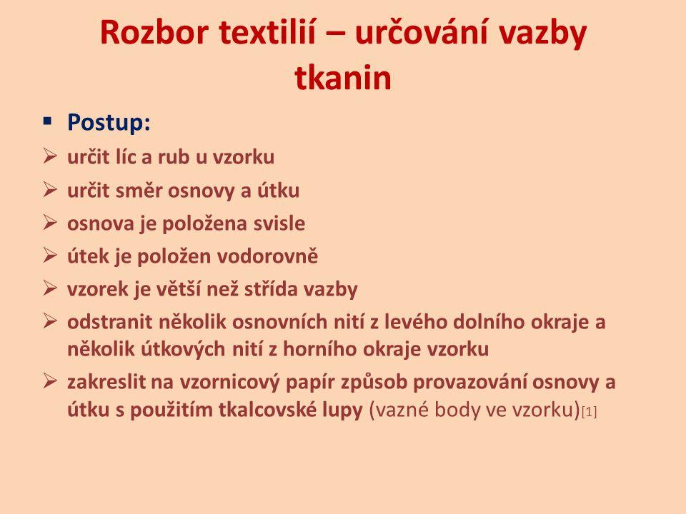 Použitá literatura Obr.7: Autorem obrázku je Ing.Ilona Pirichová.