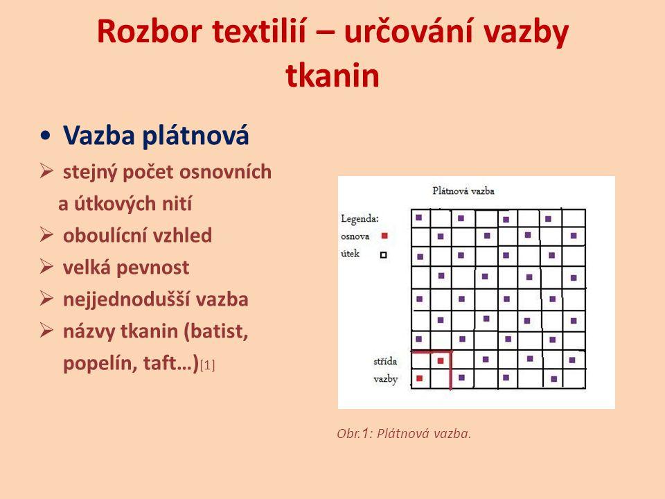 Rozbor textilií – určování vazby tkanin Vazba plátnová Obr. 2 : Len. Obr. 3 : Bavlněná véba.