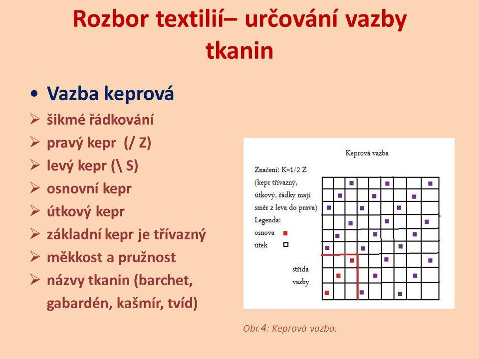 Rozbor textilií – určování vazby tkanin Vazba keprová Obr. 5 : Denim. obr. 6 : Gabardén.