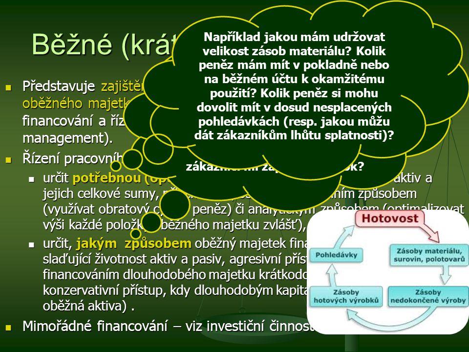 Běžné (krátkodobé) financování Představuje zajištění kapitálové potřeby (kapitálu) pro financování oběžného majetku a činností s ním spojených. Hovoří