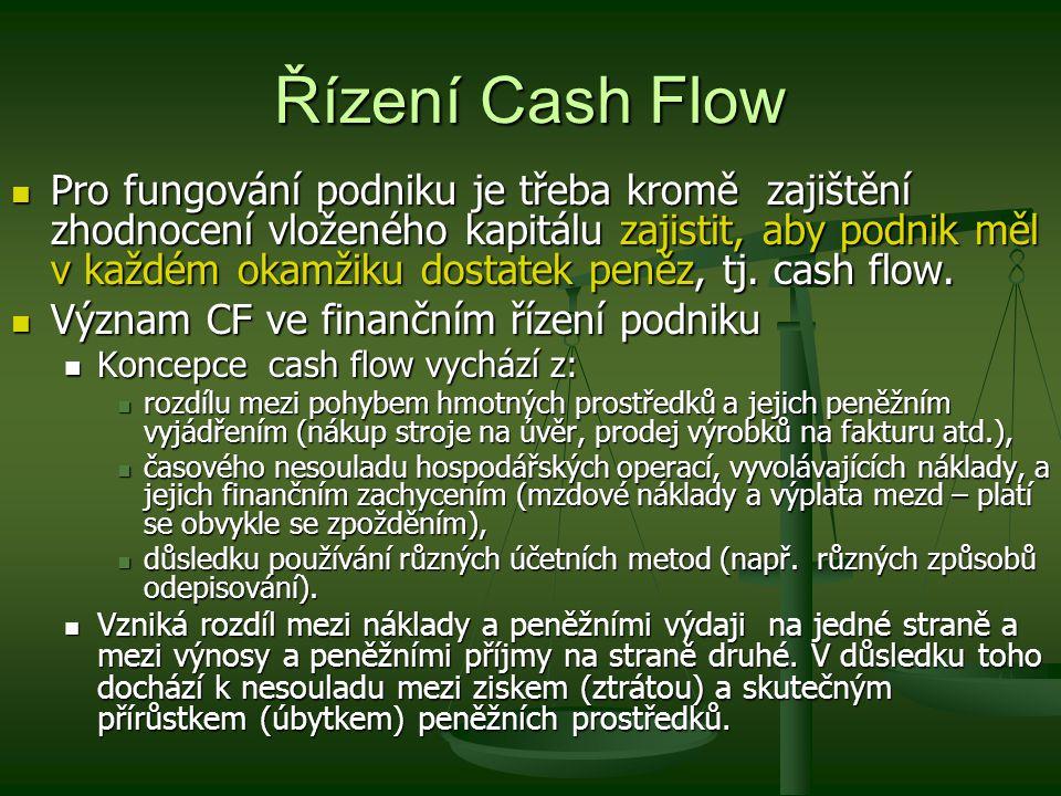 Řízení Cash Flow Pro fungování podniku je třeba kromě zajištění zhodnocení vloženého kapitálu zajistit, aby podnik měl v každém okamžiku dostatek peně