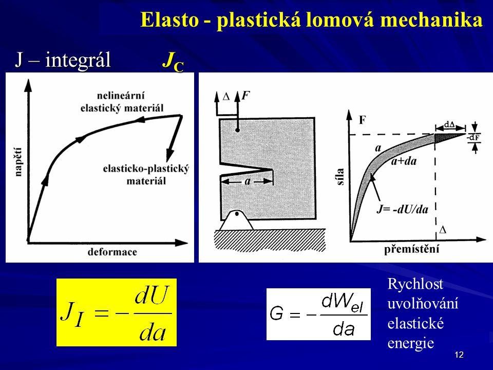12 Elasto - plastická lomová mechanika J – integrál J C Rychlost uvolňování elastické energie
