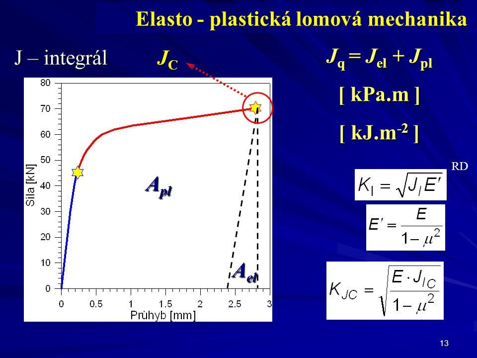 13 A pl Elasto - plastická lomová mechanika J – integrál J C A el J q = J el + J pl [ kPa.m ] [ kJ.m -2 ] RD