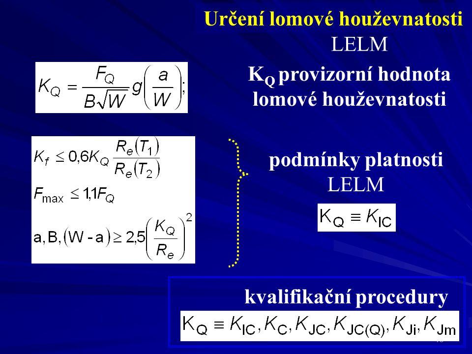 19 Určení lomové houževnatosti K Q provizorní hodnota lomové houževnatosti podmínky platnosti LELM kvalifikační procedury LELM