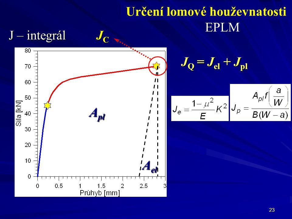 23 A pl J – integrál J C A el J Q = J el + J pl Určení lomové houževnatosti EPLM
