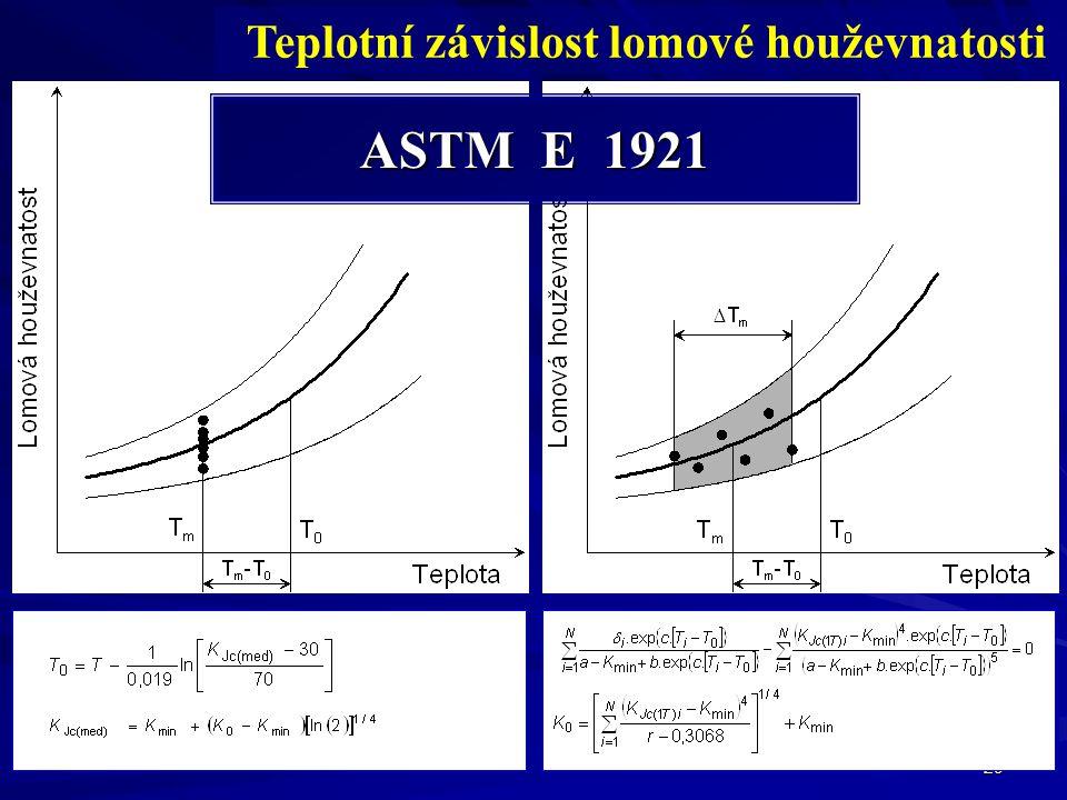 29 Teplotní závislost lomové houževnatosti ASTM E 1921
