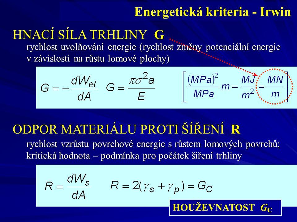 4 plochá R - křivka rostoucí R - křivka nestabilita nestabilní stabilní stabilní šíření trhliny – trhlina se nešíří, pokud neroste zátěžná síla nestabilní šíření – trhlina se šíří samovolně, bez nutnosti dalšího zatěžování tvar křivky – inherentní vlastnost materiálu G C – materiálová vlastnost (lomová houževnatost Energetická kriteria - Irwin