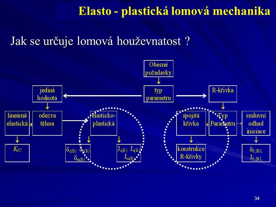 34 Jak se určuje lomová houževnatost ? Elasto - plastická lomová mechanika