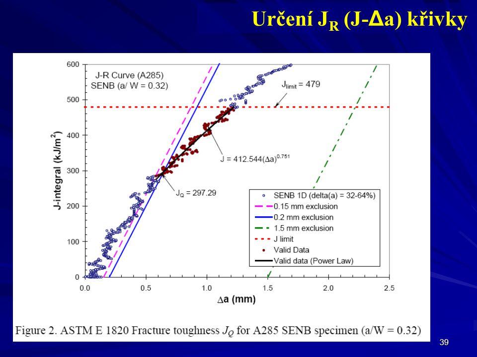 39 Určení J R (J- Δ a) křivky