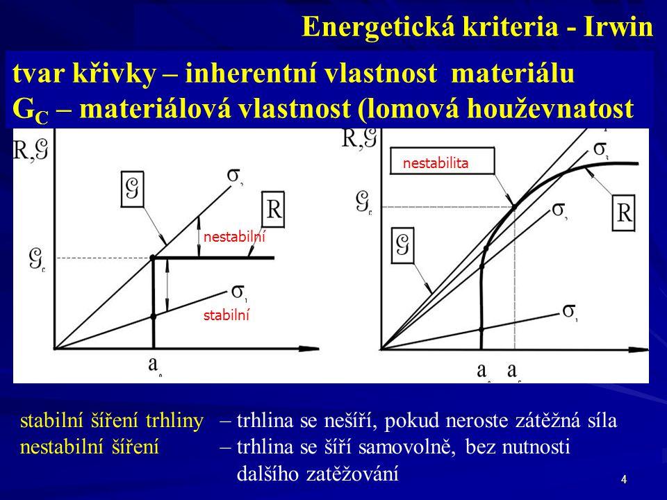 4 plochá R - křivka rostoucí R - křivka nestabilita nestabilní stabilní stabilní šíření trhliny – trhlina se nešíří, pokud neroste zátěžná síla nestab