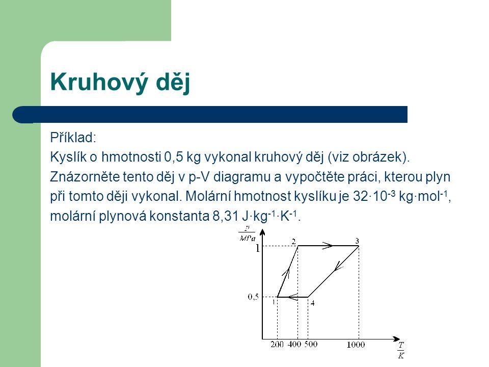 Kruhový děj Příklad: Kyslík o hmotnosti 0,5 kg vykonal kruhový děj (viz obrázek).