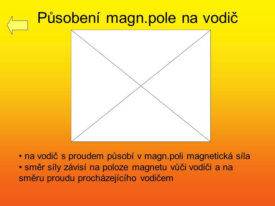 Působení magn.pole na vodič na vodič s proudem působí v magn.poli magnetická síla směr síly závisí na poloze magnetu vůči vodiči a na směru proudu pro