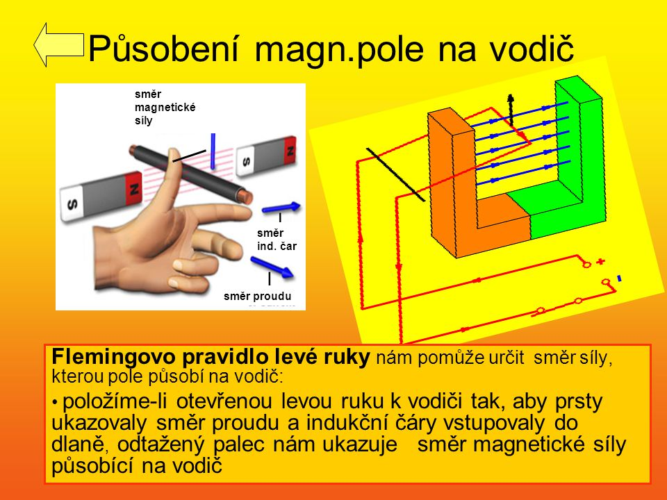 Působení magn.pole na vodič Flemingovo pravidlo levé ruky nám pomůže určit směr síly, kterou pole působí na vodič: položíme-li otevřenou levou ruku k