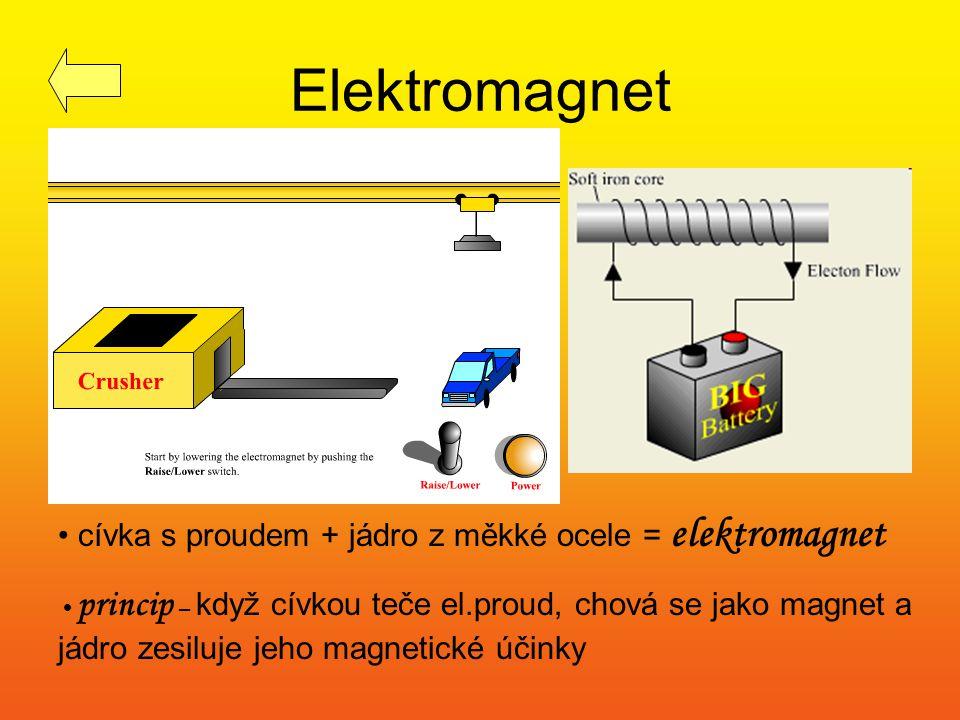 Elektromagnet cívka s proudem + jádro z měkké ocele = elektromagnet princip – když cívkou teče el.proud, chová se jako magnet a jádro zesiluje jeho ma