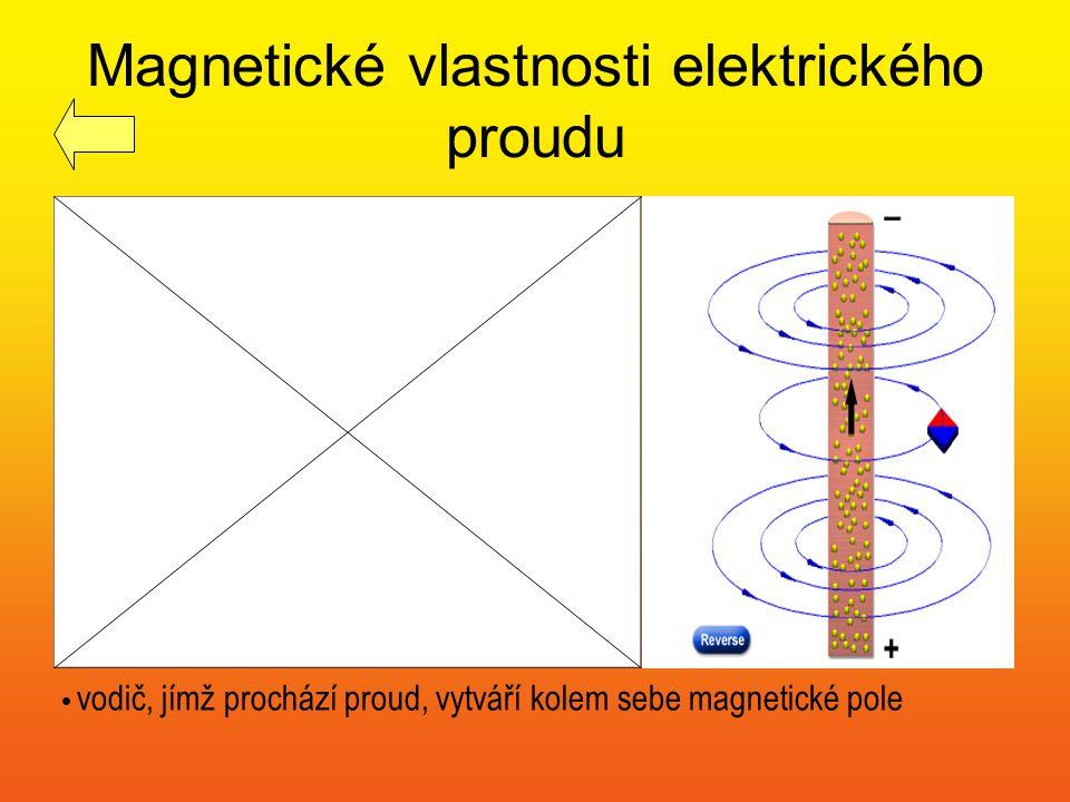 Magnetické pole kolem vodiče s elektrickým proudem směr magnetické síly v poli kolem vodiče znázorňují magnetické indukční čáry magnetické indukční čáry mají tvar soustředných kružnic ležících v rovinách kolmých na vodič orientace magn.