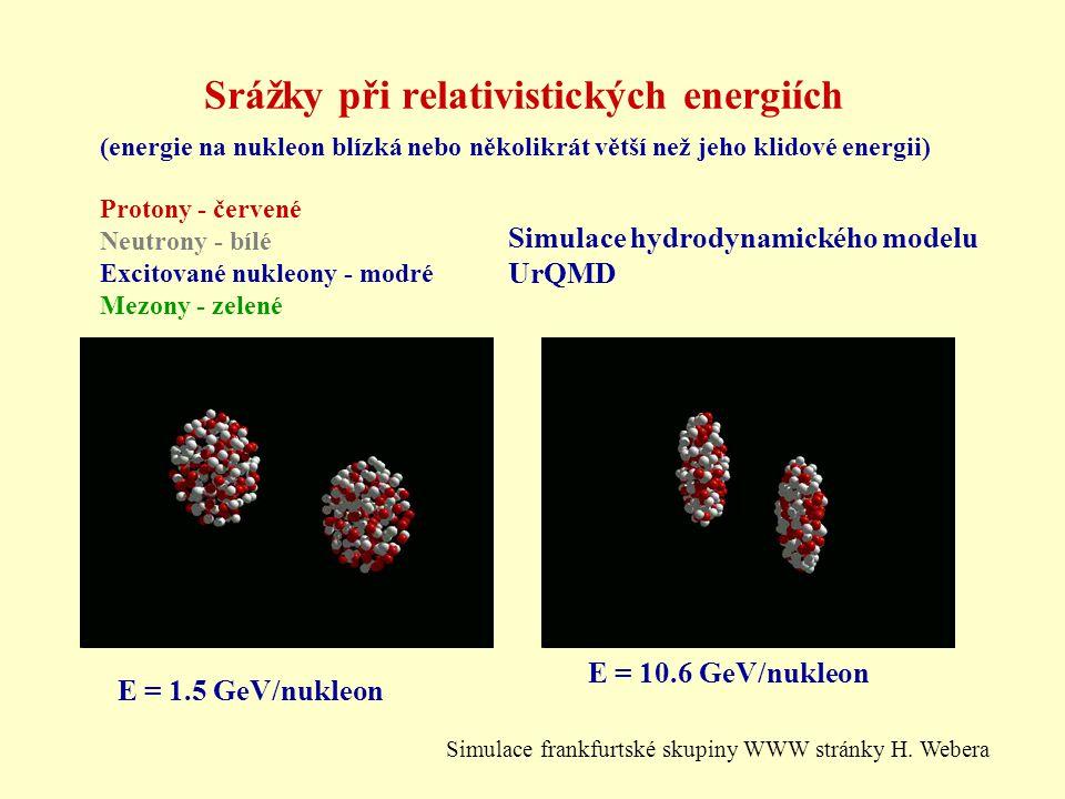 Srážky při relativistických energiích E = 1.5 GeV/nukleon E = 10.6 GeV/nukleon Simulace frankfurtské skupiny WWW stránky H.