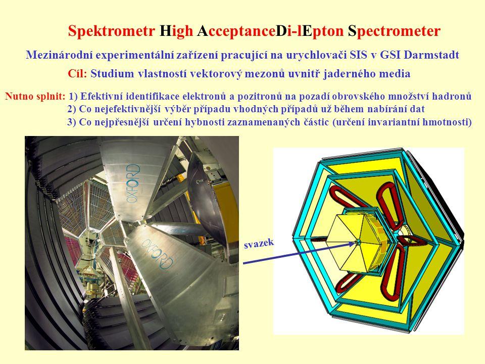 Spektrometr High AcceptanceDi-lEpton Spectrometer svazek Mezinárodní experimentální zařízení pracující na urychlovači SIS v GSI Darmstadt Cíl: Studium vlastností vektorový mezonů uvnitř jaderného media Nutno splnit: 1) Efektivní identifikace elektronů a pozitronů na pozadí obrovského množství hadronů 2) Co nejefektivnější výběr případu vhodných případů už během nabírání dat 3) Co nejpřesnější určení hybnosti zaznamenaných částic (určení invariantní hmotnosti)