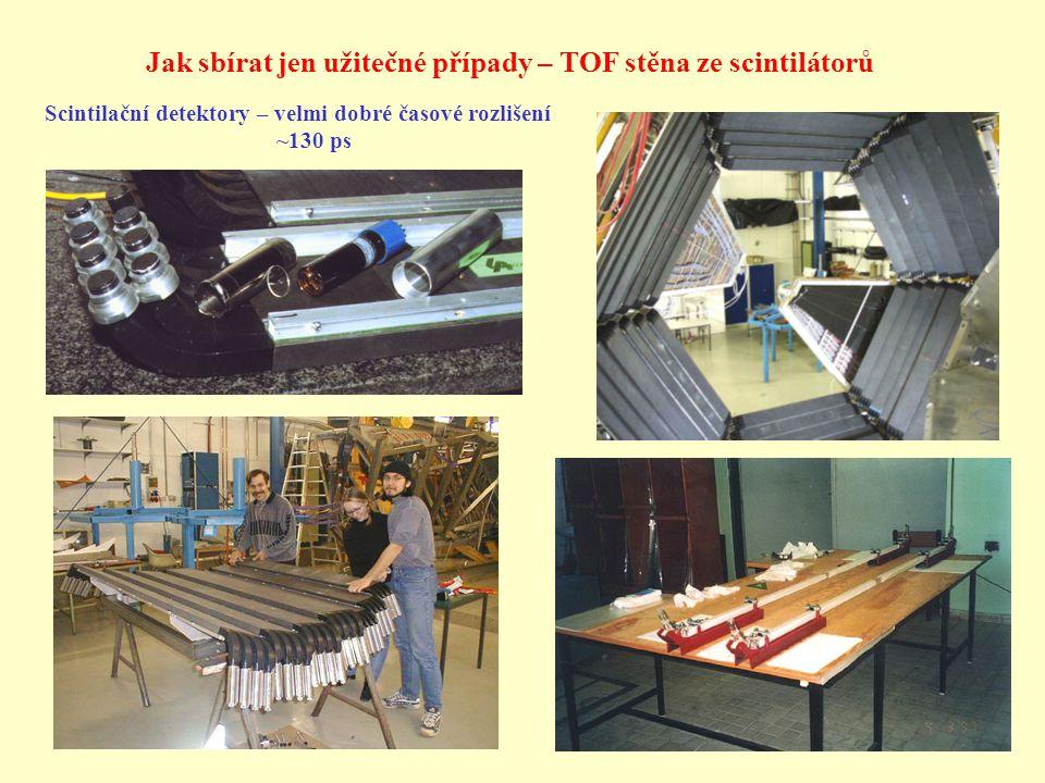 Jak sbírat jen užitečné případy – TOF stěna ze scintilátorů Scintilační detektory – velmi dobré časové rozlišení ~130 ps