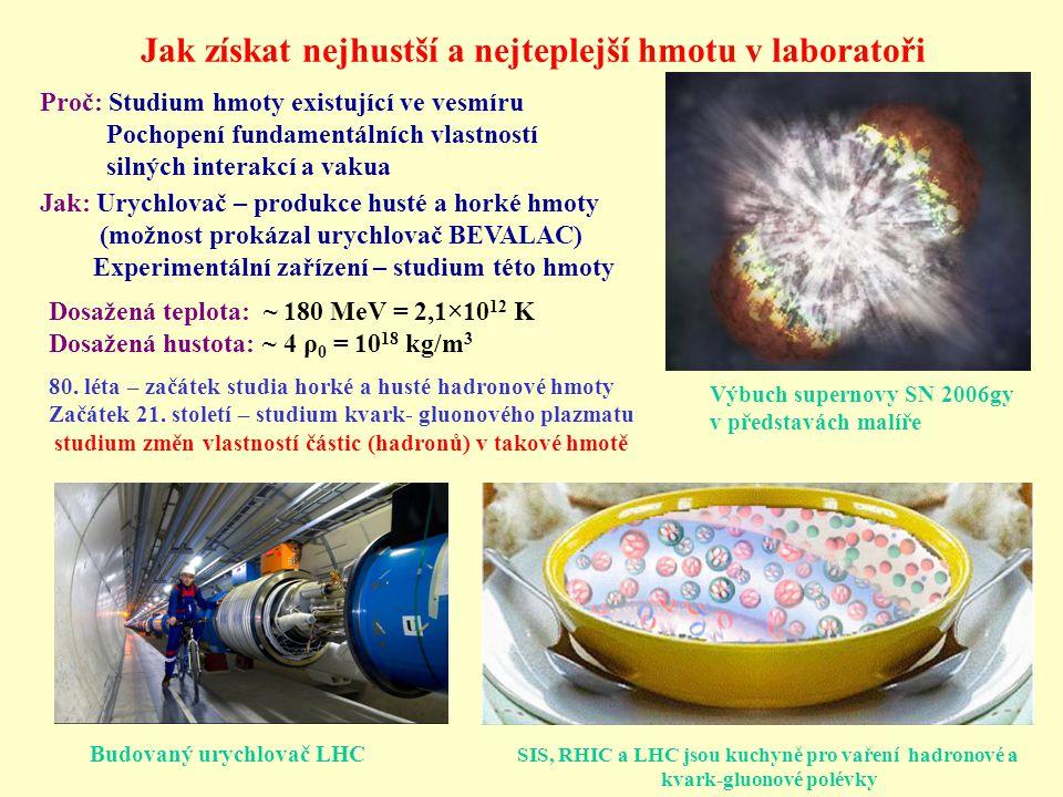 Budovaný urychlovač LHC Proč: Studium hmoty existující ve vesmíru Pochopení fundamentálních vlastností silných interakcí a vakua Dosažená teplota: ~ 180 MeV = 2,1×10 12 K Dosažená hustota: ~ 4 ρ 0 = 10 18 kg/m 3 Jak: Urychlovač – produkce husté a horké hmoty (možnost prokázal urychlovač BEVALAC) Experimentální zařízení – studium této hmoty Výbuch supernovy SN 2006gy v představách malíře SIS, RHIC a LHC jsou kuchyně pro vaření hadronové a kvark-gluonové polévky 80.