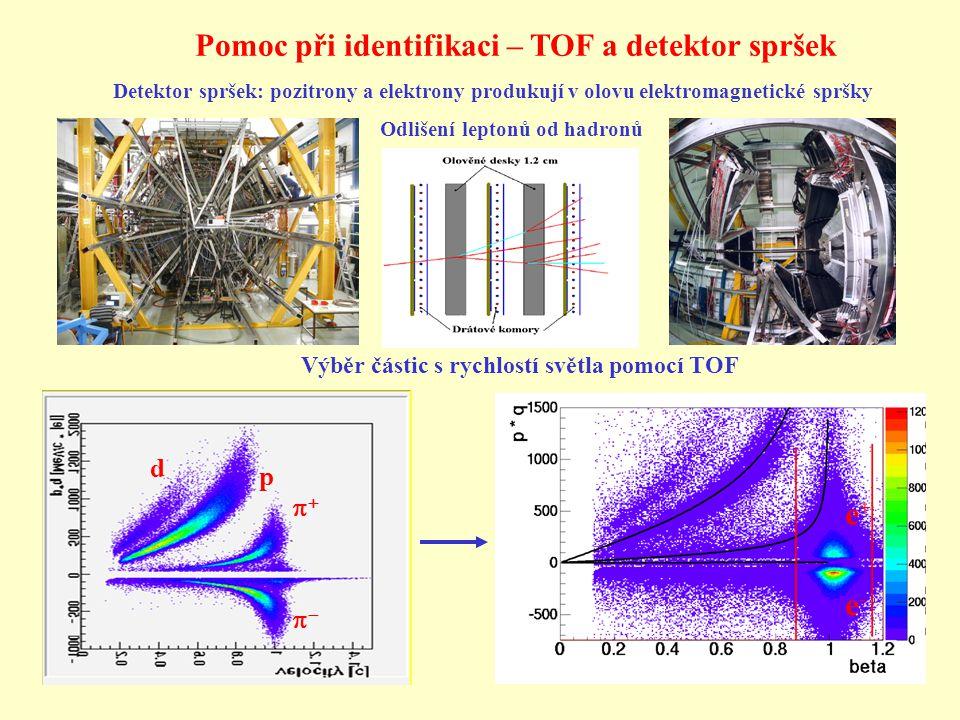 Pomoc při identifikaci – TOF a detektor spršek d p   Výběr částic s rychlostí světla pomocí TOF Detektor spršek: pozitrony a elektrony produkují v olovu elektromagnetické spršky Odlišení leptonů od hadronů e+e+ e-e-
