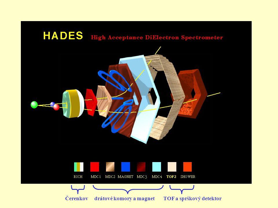 Čerenkov drátové komory a magnet TOF a sprškový detektor