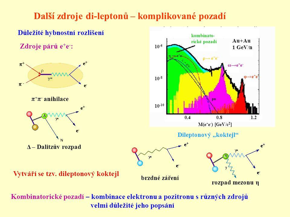 """Další zdroje di-leptonů – komplikované pozadí Zdroje párů e + e - : Kombinatorické pozadí – kombinace elektronu a pozitronu s různých zdrojů velmi důležité jeho popsání π + π - anihilace Δ – Dalitzův rozpad brzdné záření rozpad mezonu η M(e + e - ) [GeV/c 2 ] Au+Au 1 GeV/n kombinato- rické pozadí η → e + e - pn 10 -10 10 -8 10 -6 0.40.81.2 φ→e + e - ρ→ e + e - ω→e + e - Dileptonový """"koktejl Důležité hybnostní rozlišení Vytváří se tzv."""
