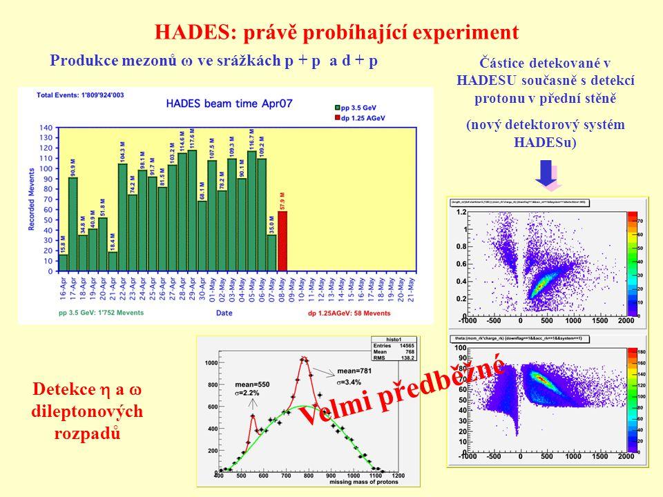 HADES: právě probíhající experiment Detekce  a  dileptonových rozpadů Částice detekované v HADESU současně s detekcí protonu v přední stěně (nový detektorový systém HADESu) Velmi předběžné Produkce mezonů ω ve srážkách p + p a d + p