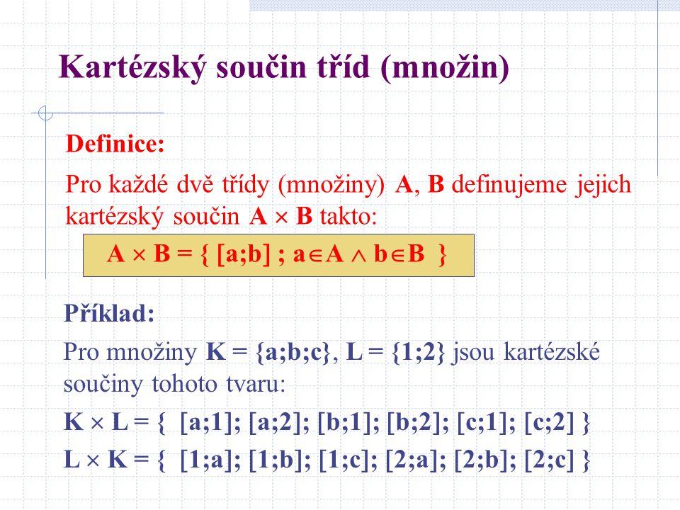 Kartézský součin tříd (množin) Definice: Pro každé dvě třídy (množiny) A, B definujeme jejich kartézský součin A  B takto: A  B = {  a;b  ; a  A