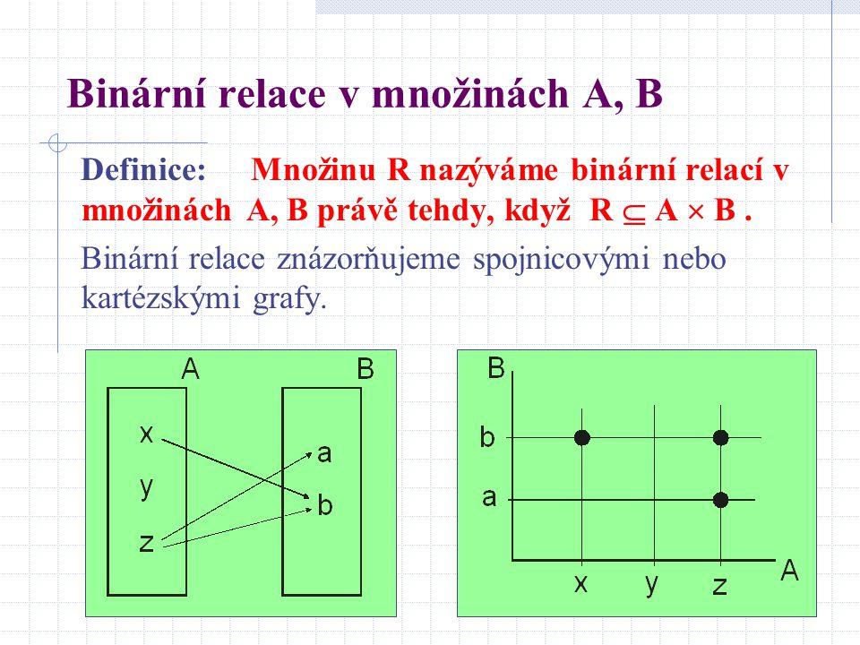 Binární relace v množinách A, B Definice: Množinu R nazýváme binární relací v množinách A, B právě tehdy, když R  A  B. Binární relace znázorňujeme