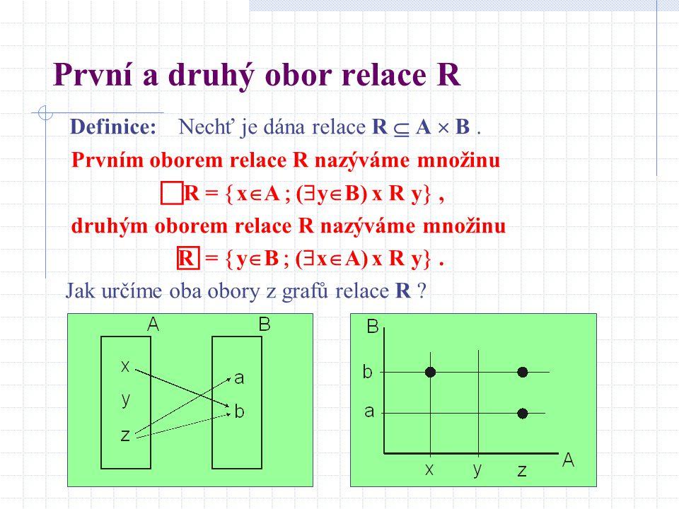 První a druhý obor relace R Definice: Nechť je dána relace R  A  B. Prvním oborem relace R nazýváme množinu ⃞ R =  x  A  (  y  B) x R y , druh