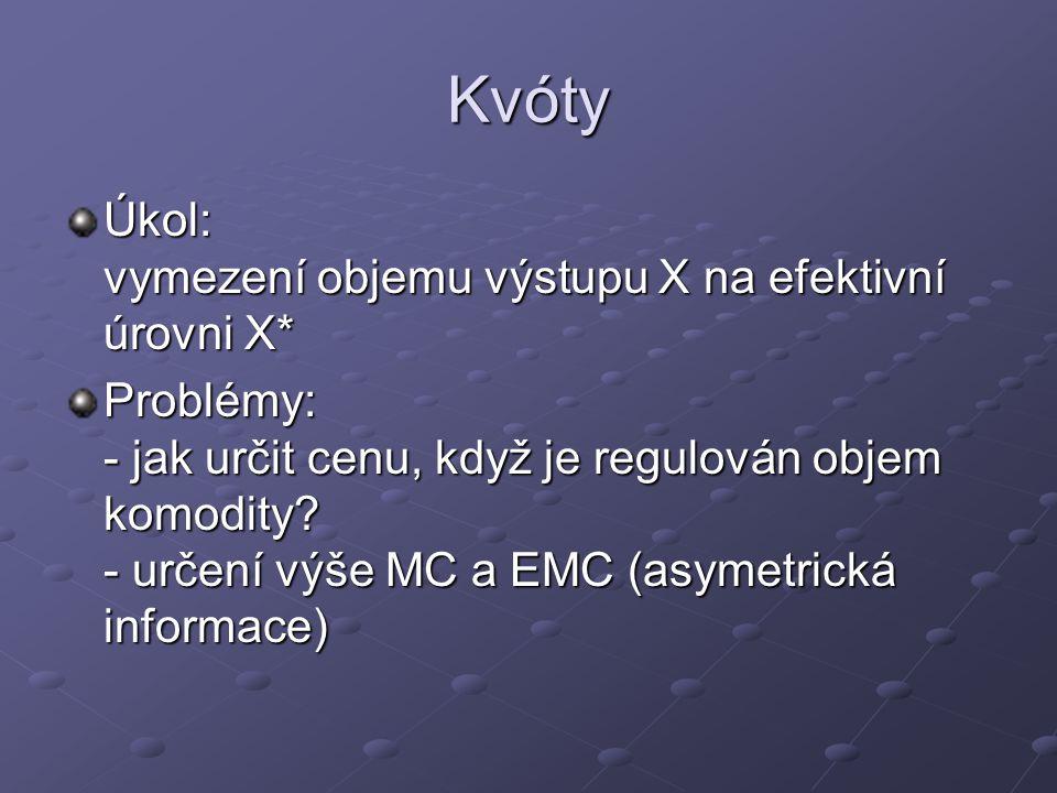 Kvóty Úkol: vymezení objemu výstupu X na efektivní úrovni X* Problémy: - jak určit cenu, když je regulován objem komodity? - určení výše MC a EMC (asy