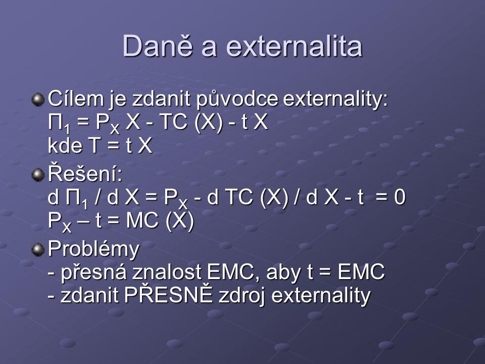 Daně a externalita Cílem je zdanit původce externality: Π 1 = P X X - TC (X) - t X kde T = t X Řešení: d Π 1 / d X = P X - d TC (X) / d X - t = 0 P X