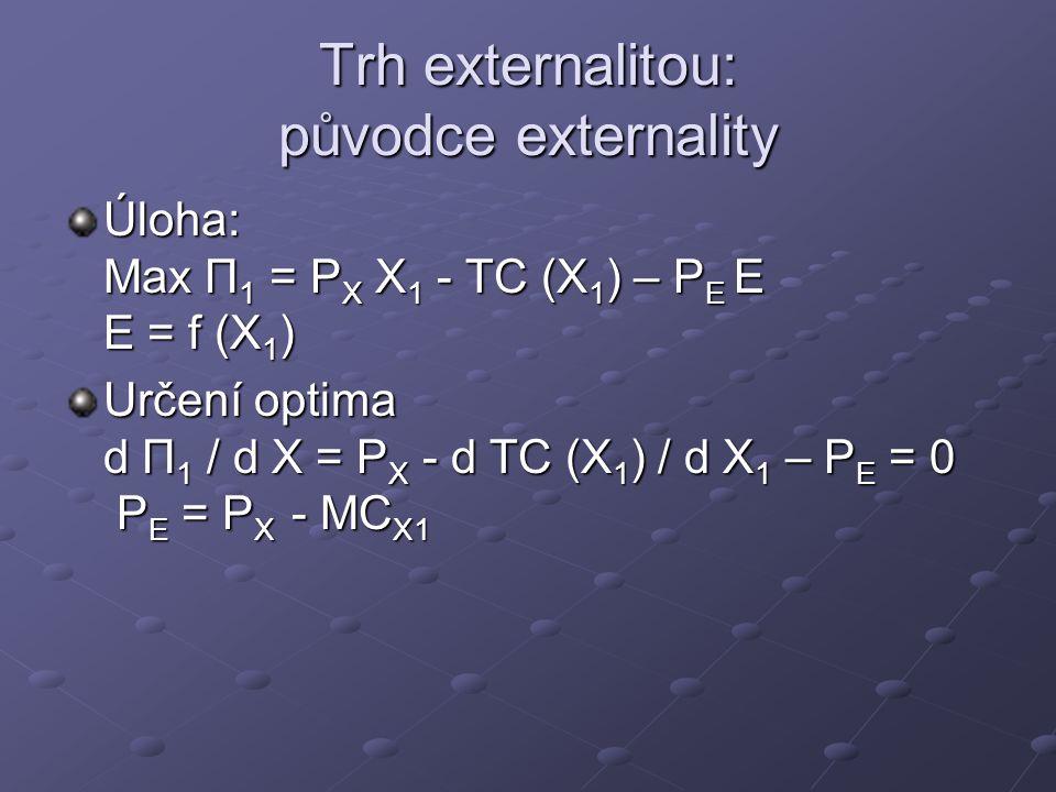 Trh externalitou: původce externality Úloha: Max Π 1 = P X X 1 - TC (X 1 ) – P E E E = f (X 1 ) Určení optima d Π 1 / d X = P X - d TC (X 1 ) / d X 1