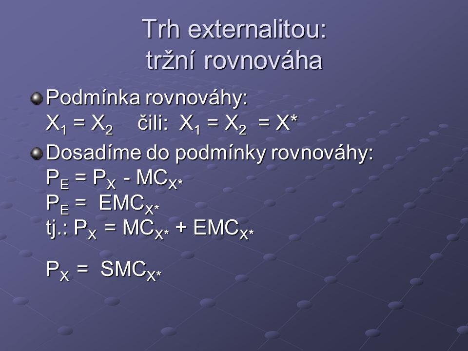 Trh externalitou: tržní rovnováha Podmínka rovnováhy: X 1 = X 2 čili: X 1 = X 2 = X* Dosadíme do podmínky rovnováhy: P E = P X - MC X* P E = EMC X* tj