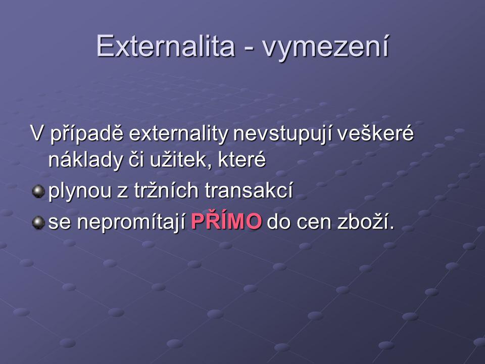 Daně a externalita Cílem je zdanit původce externality: Π 1 = P X X - TC (X) - t X kde T = t X Řešení: d Π 1 / d X = P X - d TC (X) / d X - t = 0 P X – t = MC (X) Problémy - přesná znalost EMC, aby t = EMC - zdanit PŘESNĚ zdroj externality